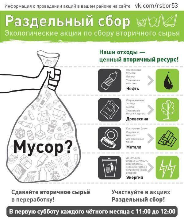 На точках по раздельному сбору вторсырья новгородцы могут сдать пластиковые бутылки от напитков, пластик, стекло, металл, макулатуру и др.