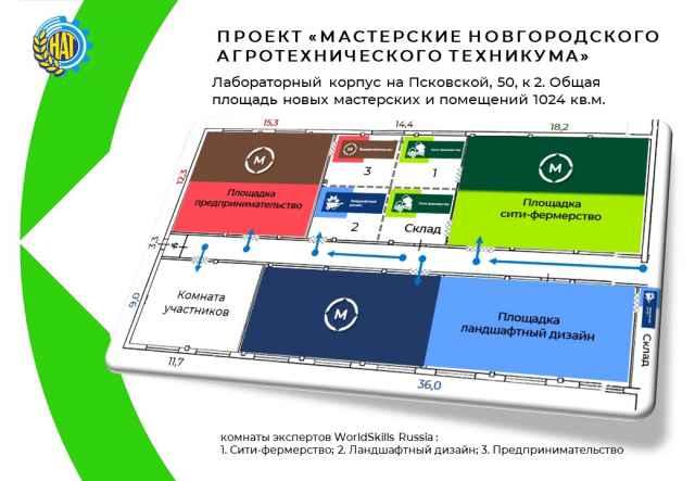 В следующем году Новгородский агротехнический техникум получит федеральный грант в размере 13,3 млн рублей.