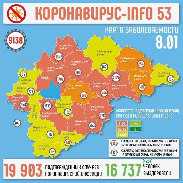 Всего за период пандемии в Новгородской области выздоровели после лечения от коронавирусной инфекции 16 737 человек.