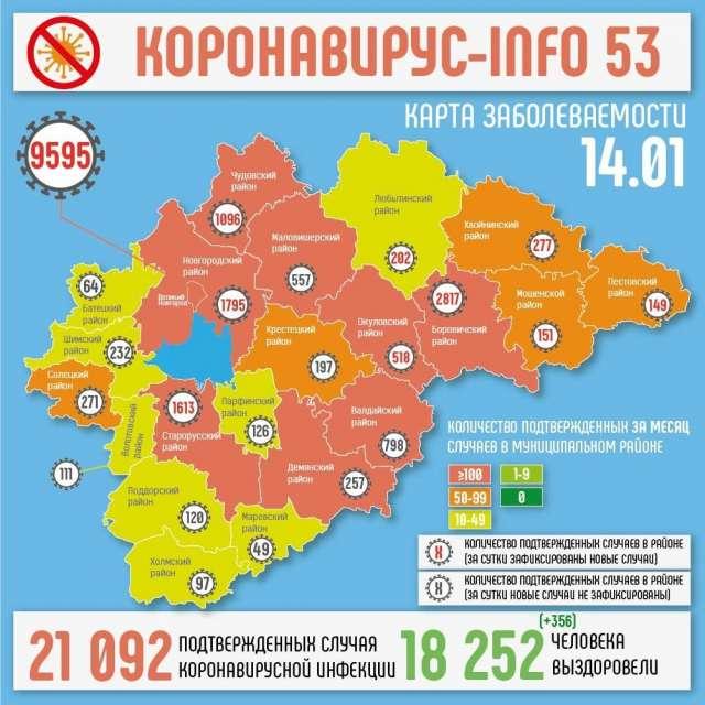 За минувшие сутки в регионе выявили 190 случаев заражения инфекцией
