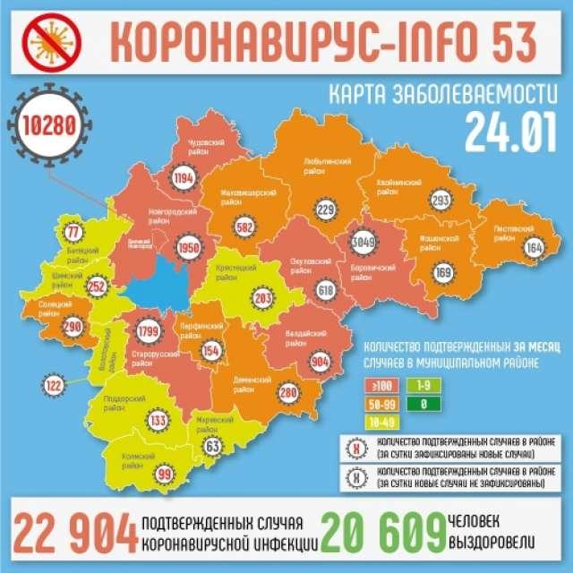 Общее число жителей региона, переболевших коронавирусом, сейчас составляет 20 609 человек.