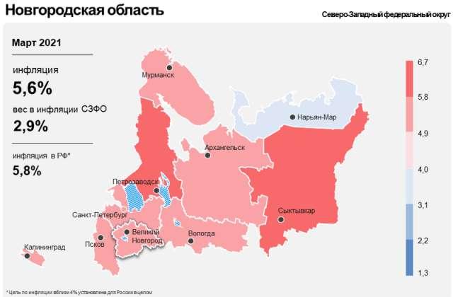 Цены на овощи замедлили инфляцию в Новгородской области