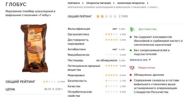 Специалисты Роскачества проверили пломбир новгородского производства