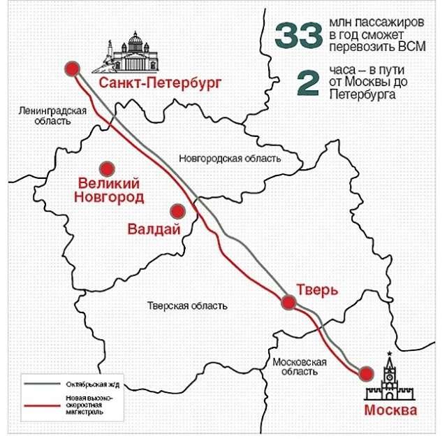 «РЖД» планируют ввести в эксплуатацию входы магистрали в Москву и Санкт-Петербург в 2024 году, а завершить строительство – в 2027 год